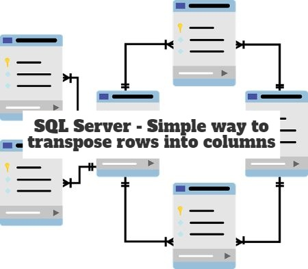 SQL Server - Simple way to transpose rows into columns