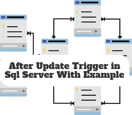 After Update Trigger in Sql Server With Example.jpg