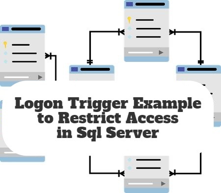 Logon Trigger Example to Restrict Access in Sql Server