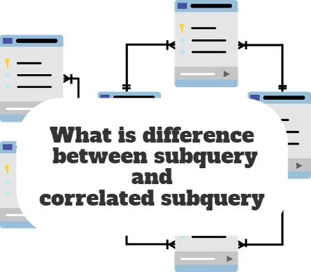 What is difference between subquery and correlated subquery