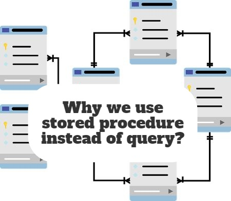 Why we use stored procedure instead of query